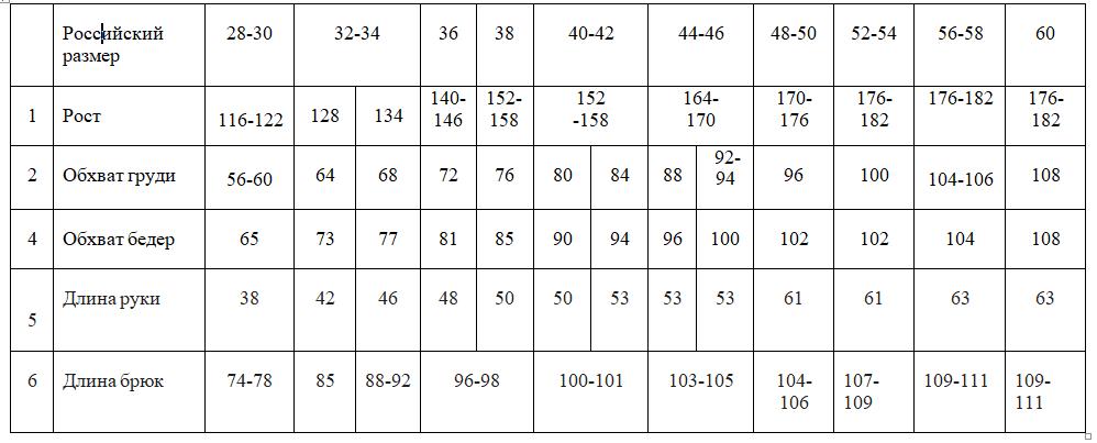 Tablica razmerov sportivnoj odezhdy iz trikotazha-21