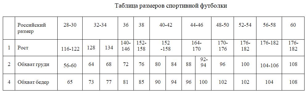 Tablica razmerov sportivnyh futbolok-21